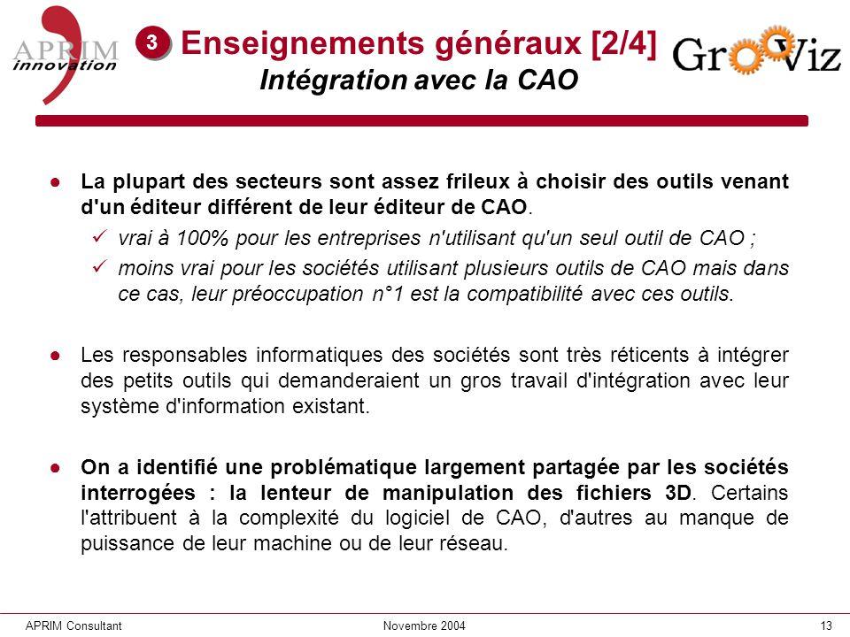 Enseignements généraux [2/4] Intégration avec la CAO